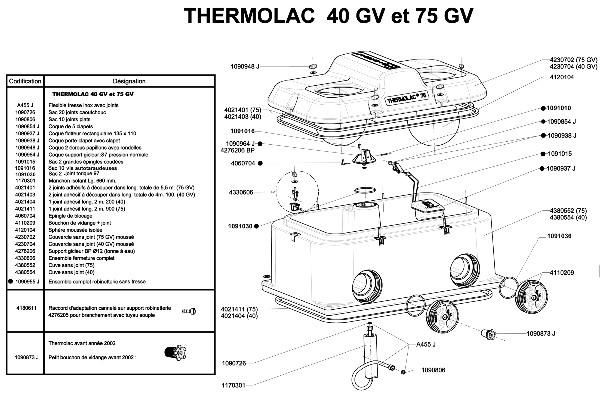 THERMOLAC 75 GV 2 KOGELS 16-71 LA BUVETTE