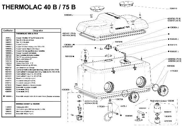 THERMOLAC 75BGV 2 GR. SL.R. 16-76 LA BUVETTE